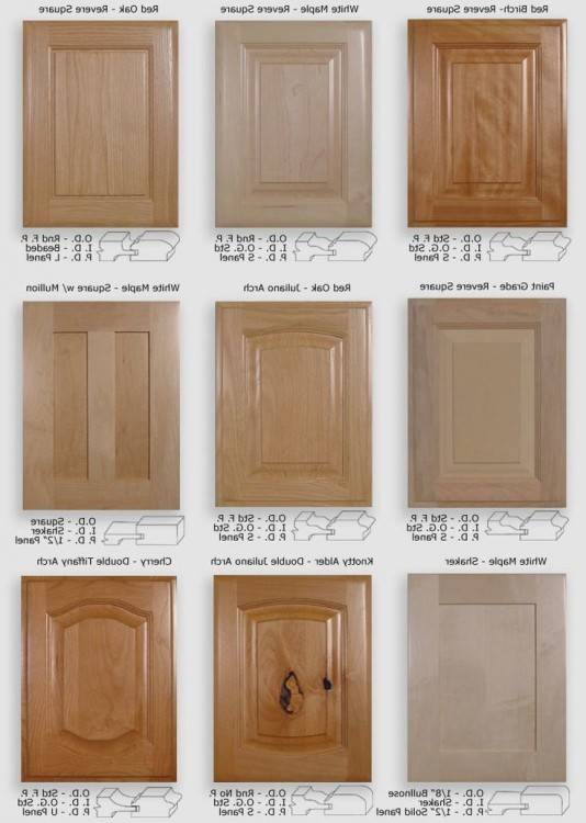 Full Size of Kitchen Wood Kitchen Cabinets With Glass Doors Kitchen Doors  And Drawer Fronts Glass