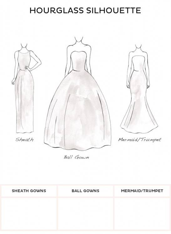 By adding volume to the bottom of the gown, it draws attention to your  waistline,