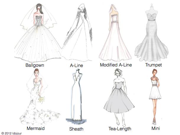 Petite Brides