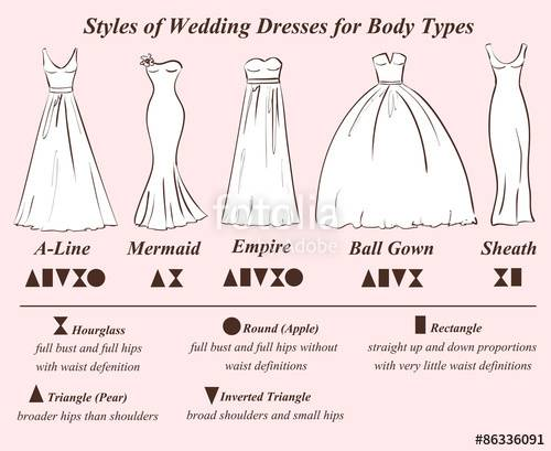 But first, read our tips on how to choose the best wedding dress style to  suit your figure