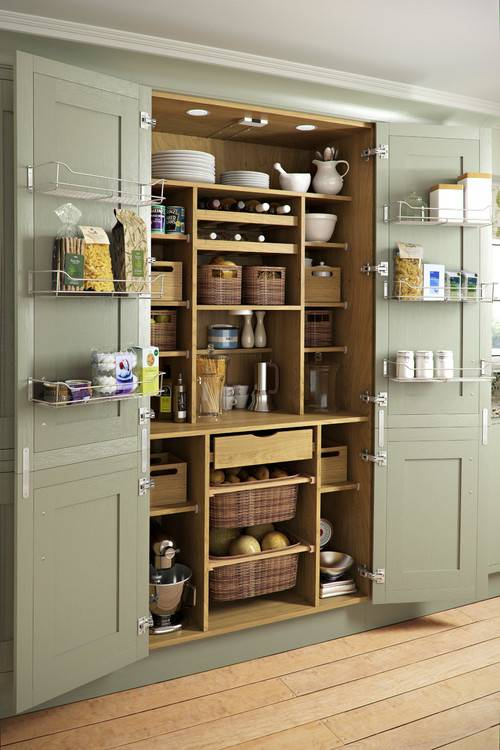 Which is your favorite  pantry?