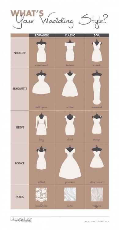 Fashion bride dress, modern style design