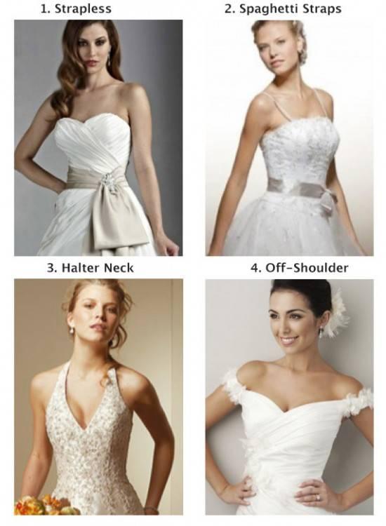 Wedding Dress Necklines Fresh