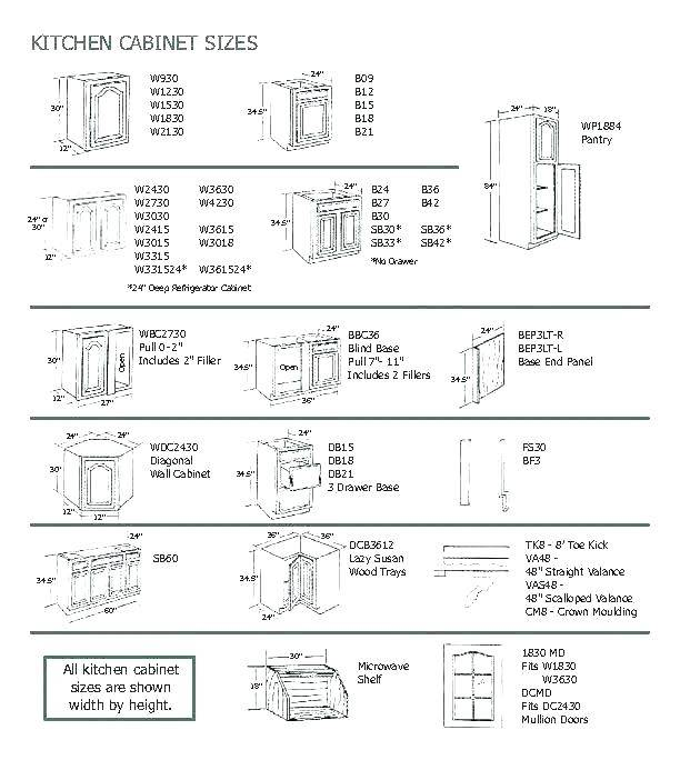 kitchen corner sink base cabinet dimensions depth ikea