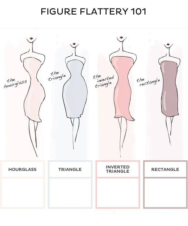 Tips for picking a style to suit your body type