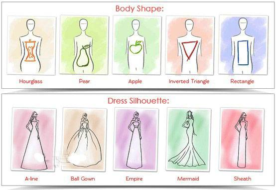 Choose your  perfect wedding dress for your body type