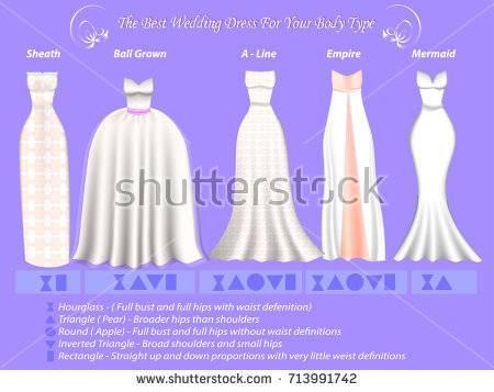 com wedding dress based on shape wedding  advice wedding dress help dresses based on shape pear shaped body apple  shaped