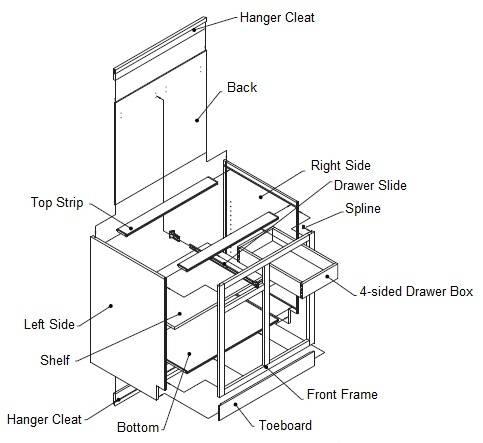 Kitchen Cabinet Parts Cabinet Diagram Kitchen Cabinet Parts And  Accessories