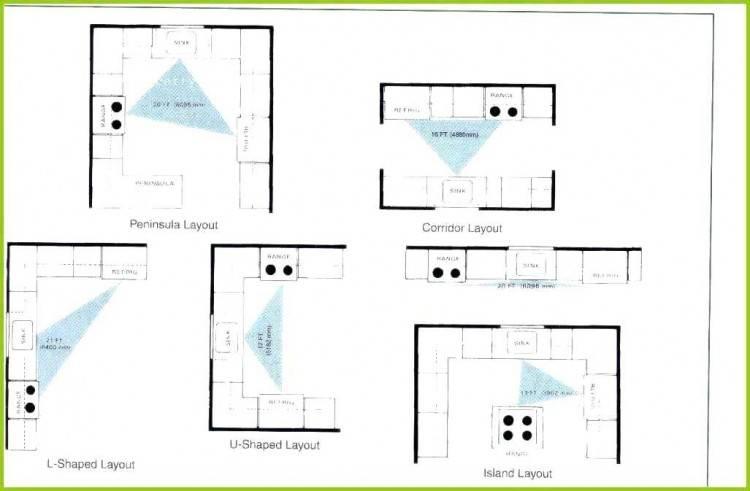 cabinet layout kitchen cabinet layout ideas